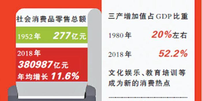 消费新动能持续释放 社会消费品零售额年均增长1.6%