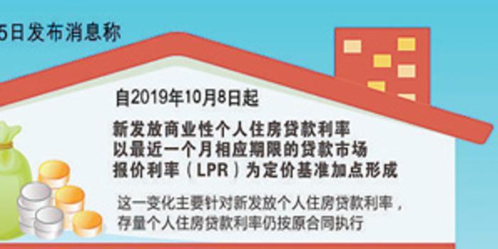 人民日报:新发放商业性个人住房贷款利率政策将调整