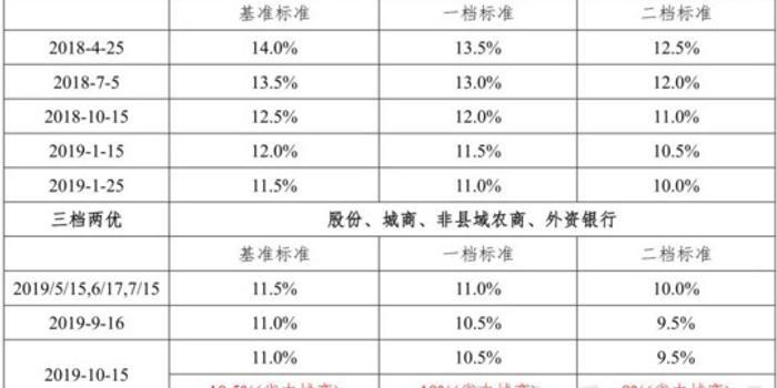 银行贡献的gdp怎么算_今年上半年31省区市GDP数据出炉,这5省可排全球前20