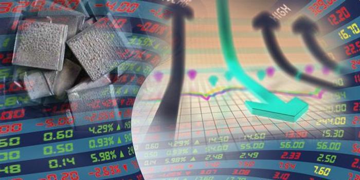 商品市场正切换攻击模式 对股市投资有怎样启示?