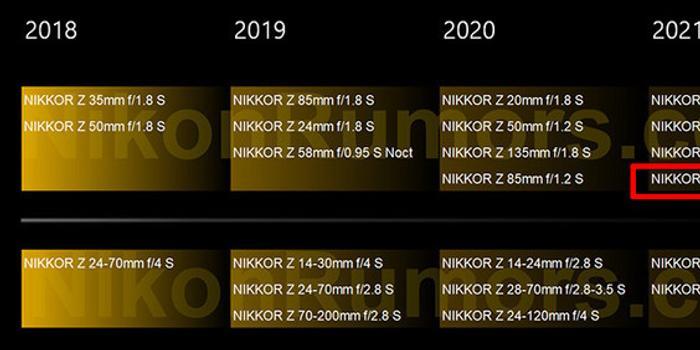 35mmF1.2镜头触目!传闻这是尼康2021年的计划