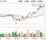 格力股权争夺再加速:高瓴资本旗下珠海明骏完成备案