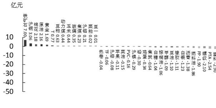 http://www.weixinrensheng.com/caijingmi/774297.html