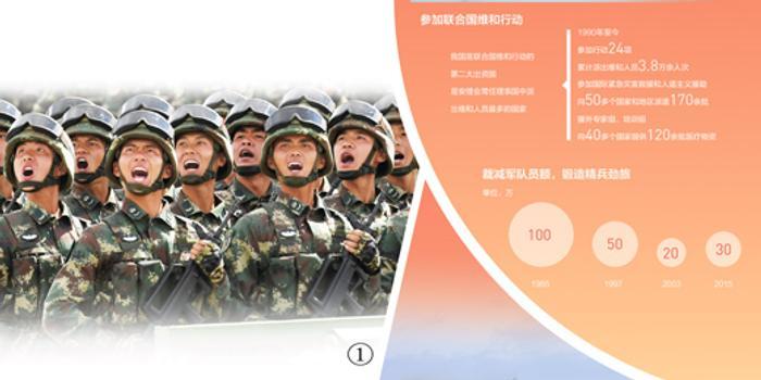 人民日报:70年来 中国国防实力发生质的飞跃