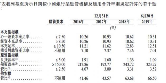 贵州银行拟IPO:计提在包商银行存款减值损失1.478亿