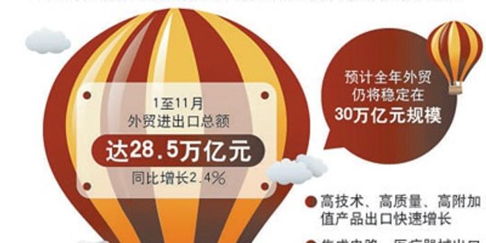 人民日报:为贸易高质量发展提供制度保障