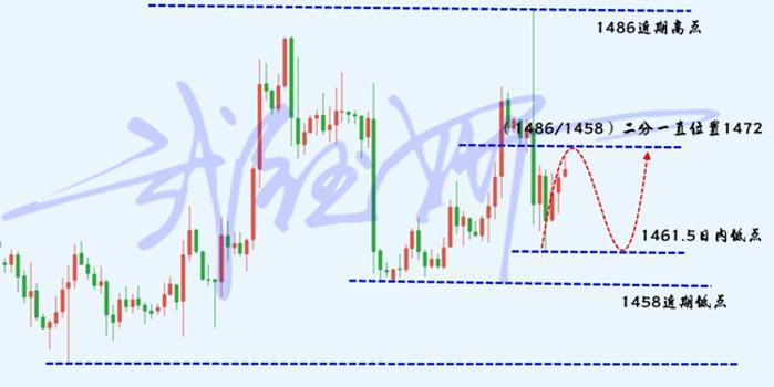 http://www.weixinrensheng.com/caijingmi/1245371.html