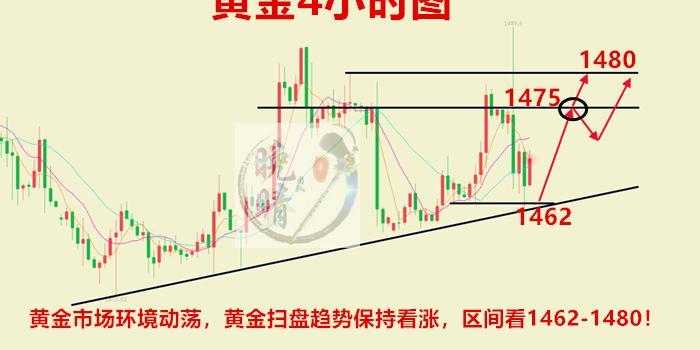 http://www.weixinrensheng.com/caijingmi/1243688.html