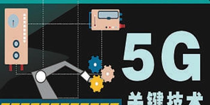人民日報:5G+工業互聯網 釋放乘數效應