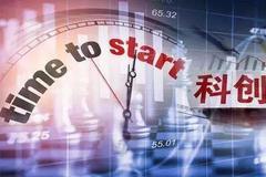 盘点2019公募10焦点:投顾业务试点开启 日本QDII来了