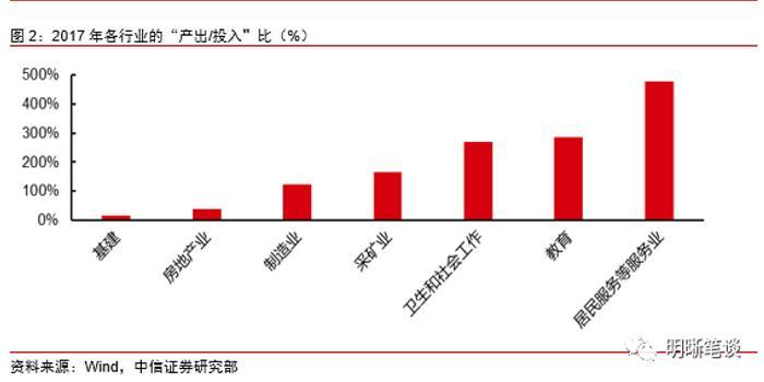 中信證券明明:中國經濟要不要保6?如何保6?
