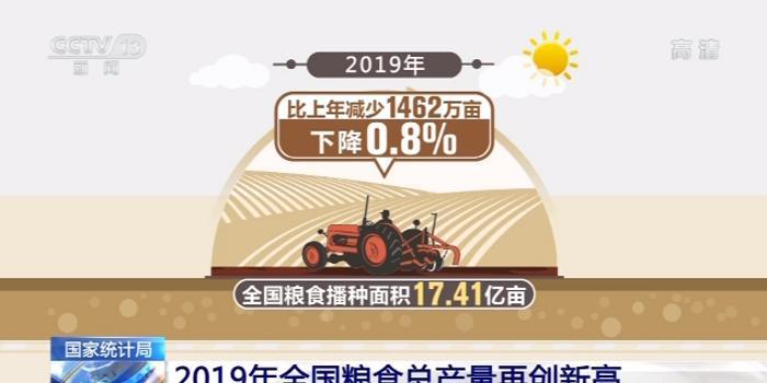 统计局:2019全国粮食总产量13277亿斤 再创历史新高