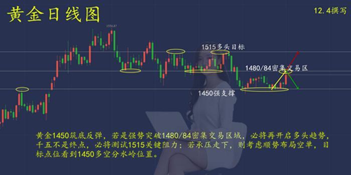 http://www.weixinrensheng.com/caijingmi/1211305.html