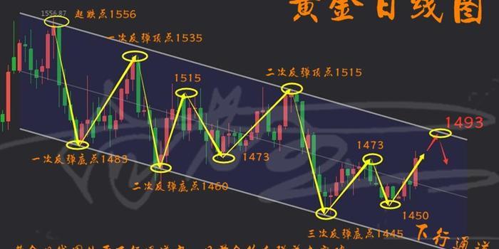 http://www.weixinrensheng.com/caijingmi/1211306.html