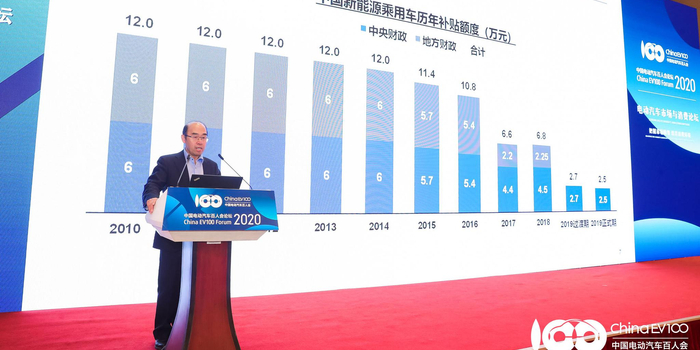 徐长明:新能源汽车尚未到由市场驱动发展的阶段