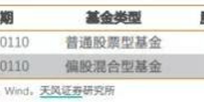 http://www.qwican.com/caijingjingji/2777441.html