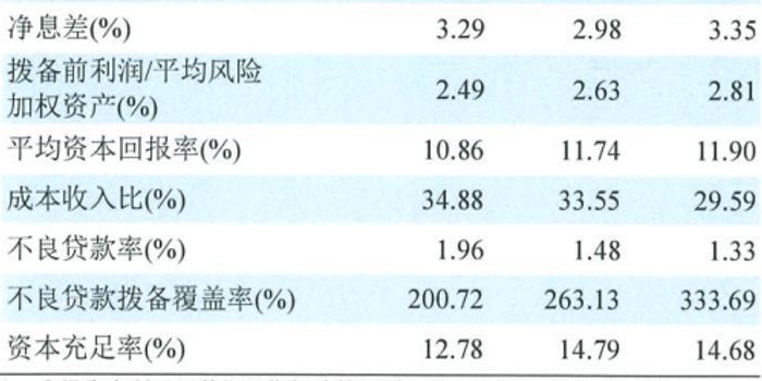 上市辅导进程中 杭州联合银行第4大股东股权被拍卖