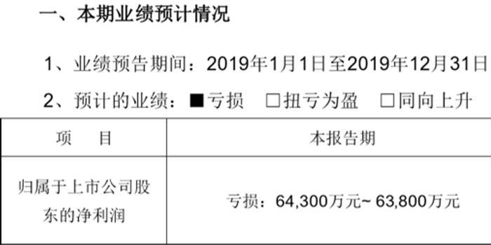 双杰电气上市4年累计盈利5亿:一年全亏光 子公司停产
