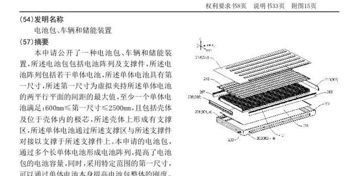 http://www.weixinrensheng.com/qichekong/1493510.html