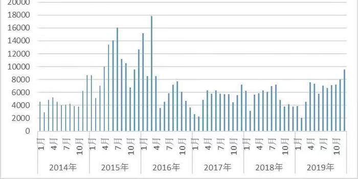 躁动的深圳楼市:突然上了高速 经纪人1个月卖掉3套房