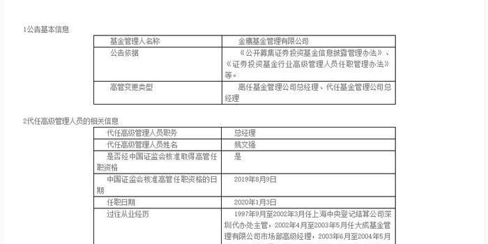 金鹰基金刘志刚离职 曾遭国开泰富总经理登门怒骂