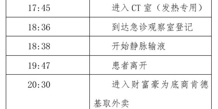 天津第95例新冠肺炎确诊病例活动轨迹发布