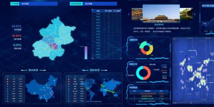 中国移动为北京提供专项分析服务 大数据助精准防疫