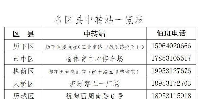 济南对四大火车站到济南旅客实行统一接站服务