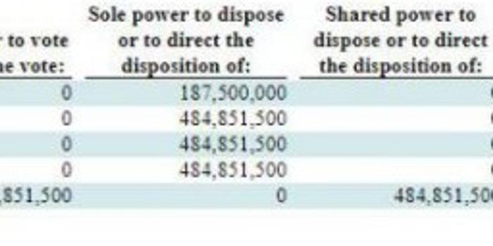 瑞幸:大股东股权略稀释  路易达孚最新持有1631万股