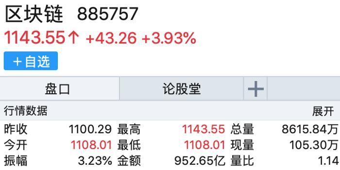 IDC称中国区块链市场未来可期 关注三大场景应用空间