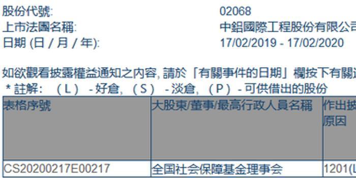 http://www.qwican.com/caijingjingji/2983774.html