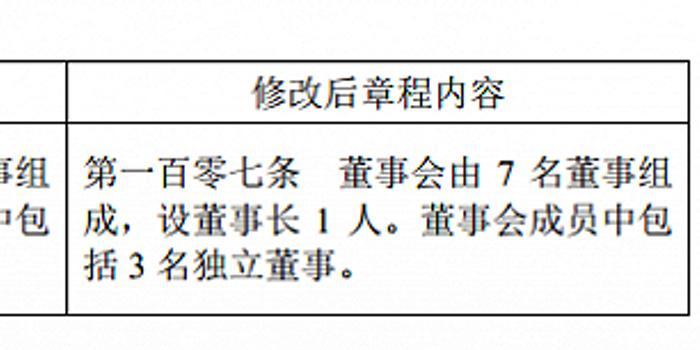 <b>奋达科技董事罢免风波:互爆丑闻、各执一词、监管关注</b>