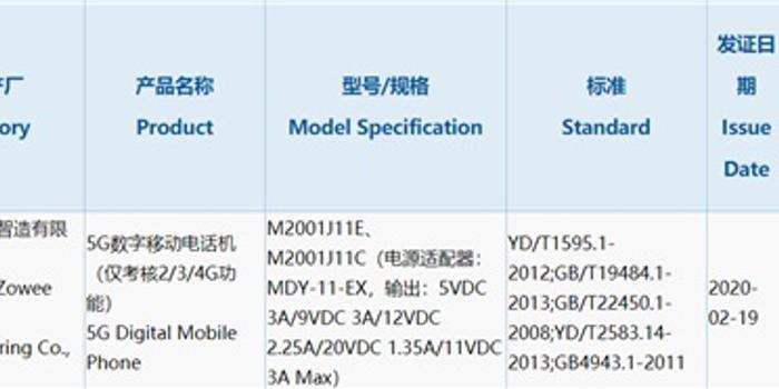 小米5G新机获3C认证 配33W充电头,应为Redmi K30Pro