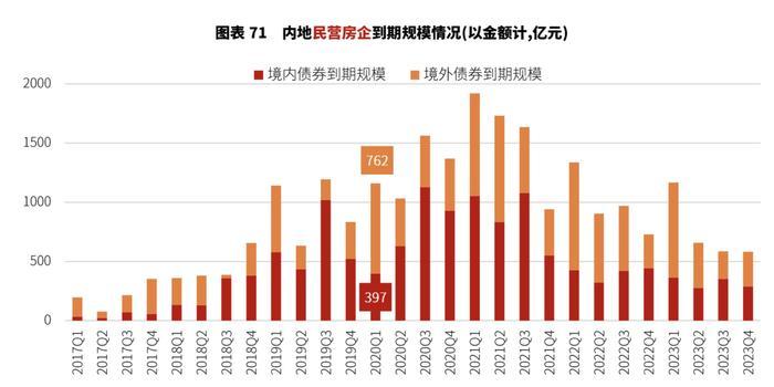 世联行:住宅市场受疫情影响小 被压制需求不消失