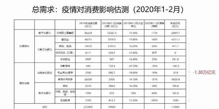 疫情如何影响中国经济?这三位重量级说话了!