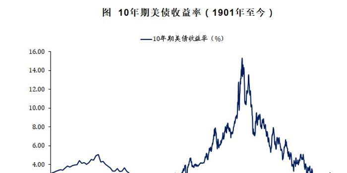 """廣發證券:美股大跌后""""何去何從""""?"""