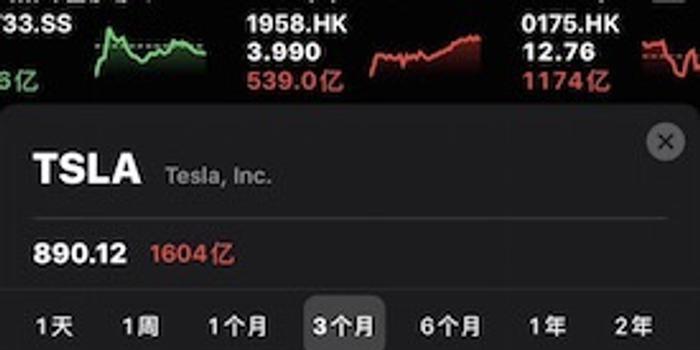 谁让特斯拉的股价坐上火箭,总市值逼近丰田
