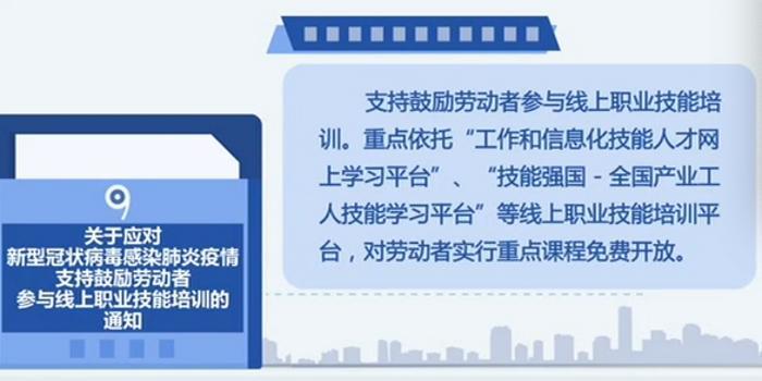 国家发改委等四部门鼓励劳动者参与线上技能培训