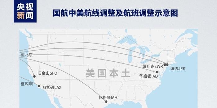 国航调中美航线结构及航班:保留北京至洛杉矶等航线