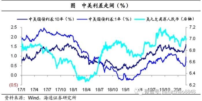 海通證券:美債屢創新低 短期順勢而為