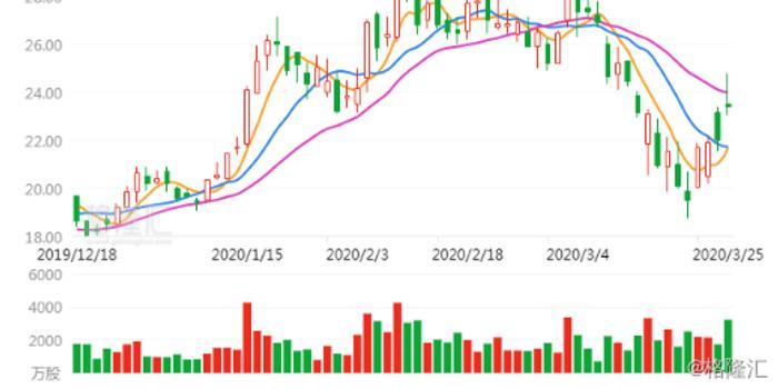 野村:疫情影响金山软件(3888.HK)游戏及云业务延迟  维持目标价16.5港元