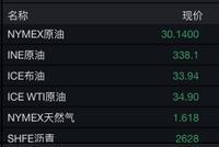"""再飞""""黑天鹅""""!亚太股市暴跌 A股哪些板块有机会?"""