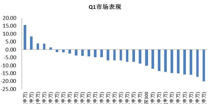 2020年一月gdp增长_中国gdp增长图2020年