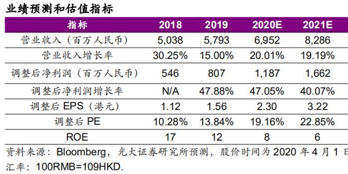 网龙(00777)年报点评:游戏业务维持强劲,全球教育平板拥有广阔增长空间