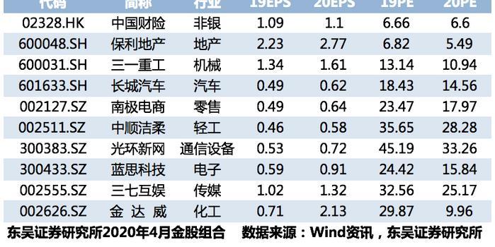 【电新*曾朵红】全球电动车销量
