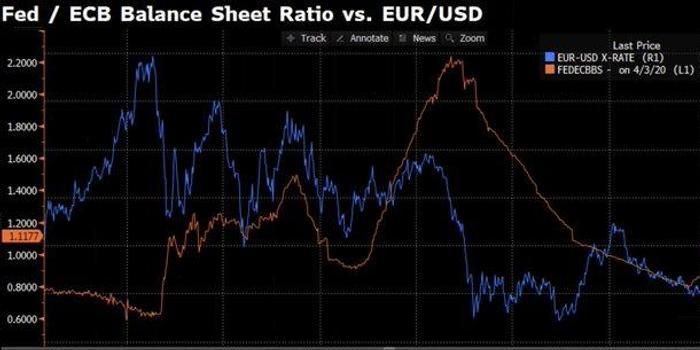 """别看美元如今涨得欢!印钞机不停运转下迟早""""翻车"""""""