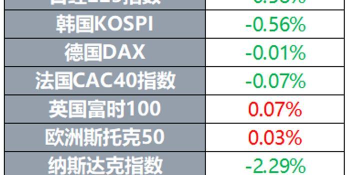 【环球市场】黄金逼近历史最高收