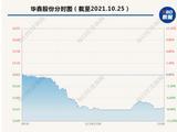 突发闪崩!7.6万股东彻底懵了,开盘一小时跳水跌停,股价创一年半新低,发生了什么?