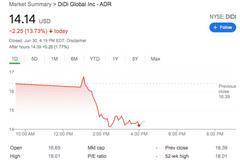 滴滴上市首日暴漲后險破發:年度最火IPO之一,網約車江湖9年恩怨等來結局