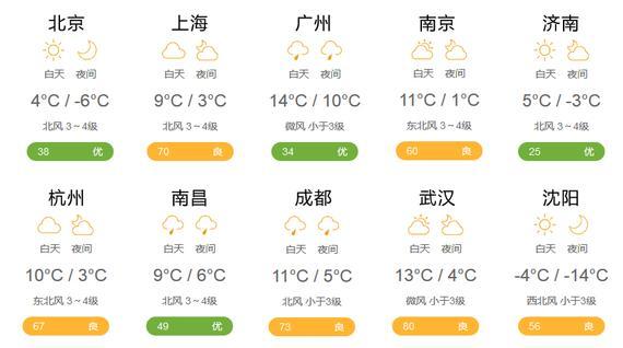 2月23日天气预报